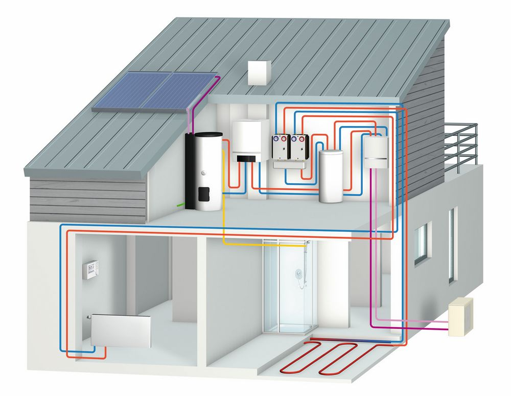 Buderus - Systemhaus Wärmepumpen-Hybridsystem Logatherm WPLSH mit RC300